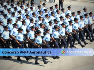 Come diventare VFP4 Aeronautica