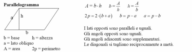 Parallelogramma formulario
