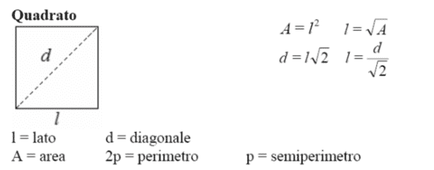 Quadrato - Formulario