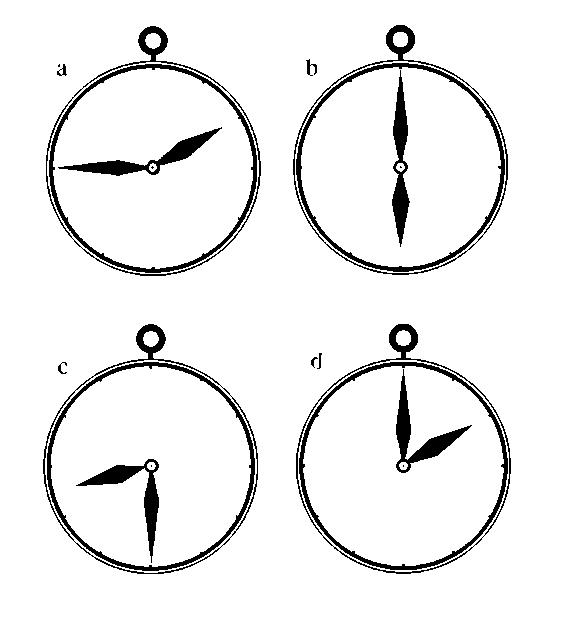 Quiz logica visiva - Orologi - Sesta tipologia - 2