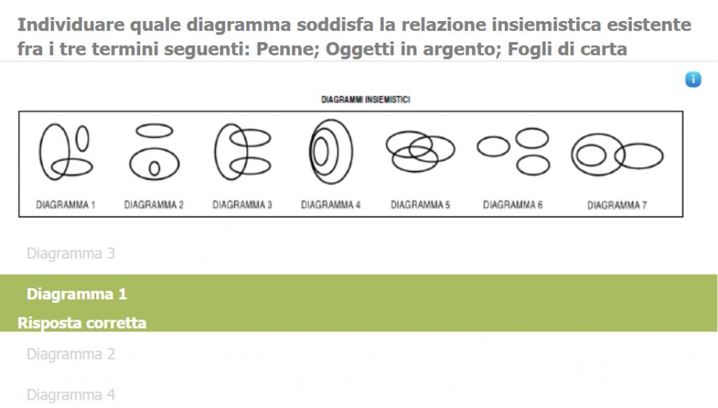 Relazioni insiemistiche - Diagramma 1