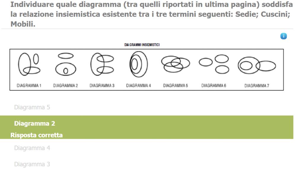 Relazioni insiemistiche - Diagramma 2