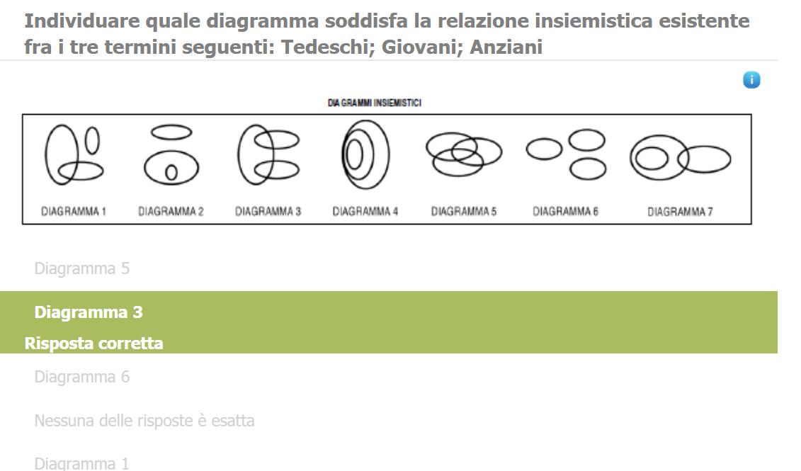 Relazioni insiemistiche - Diagramma 3