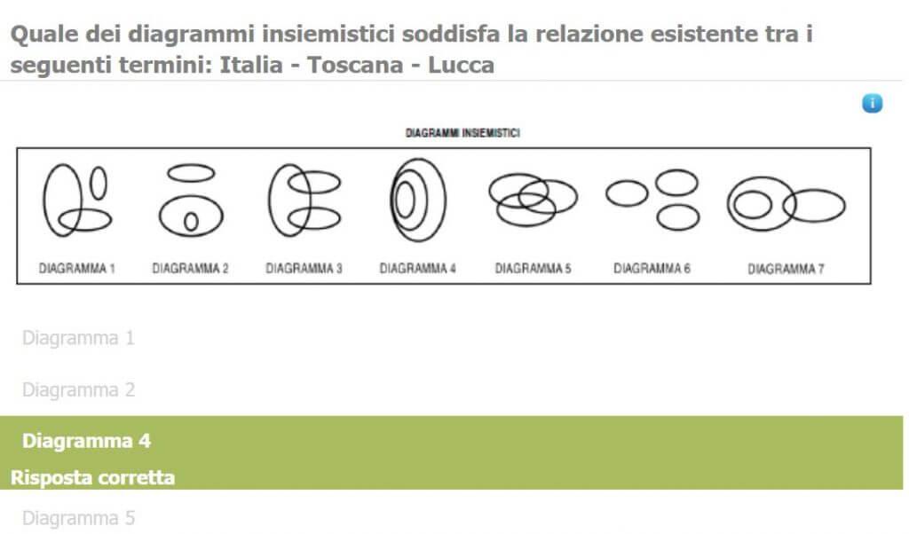 Relazioni insiemistiche - Diagramma 4