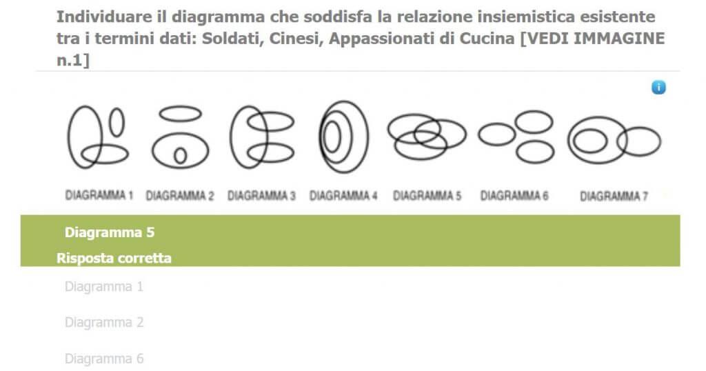 Relazioni insiemistiche - Diagramma 5
