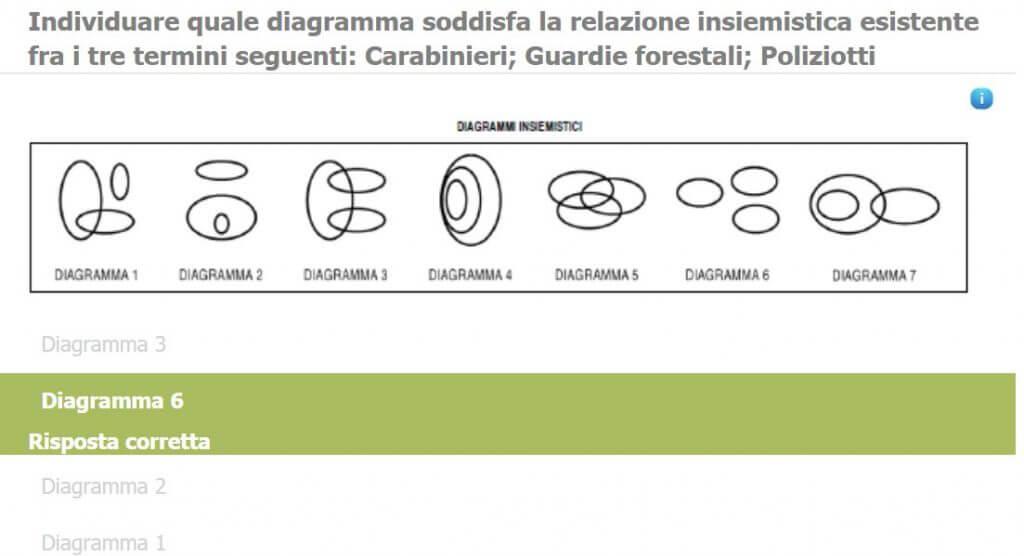 Relazioni insiemistiche - Diagramma 6